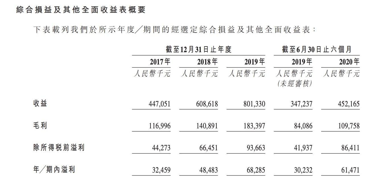 建发物业提交招股书:在管面积2170万平米-中国网地产