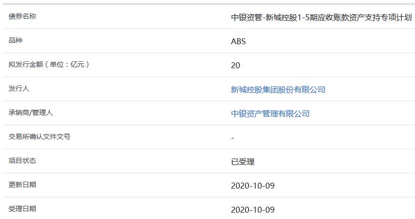 新城控股20億元應收賬款ABS獲上交所受理-中國網地産