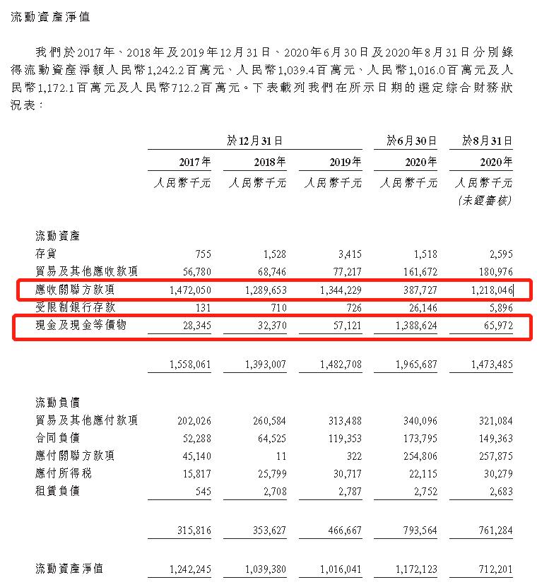 IPO视界 建发物业紧随上市潮 独立经营任重道远-中国网地产