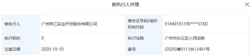 珠江實業列為被執行人 執行標的0元-中國網地産