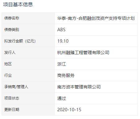 合肥融创茂19.1亿元资产支持ABS已获深交所通过-中国网地产