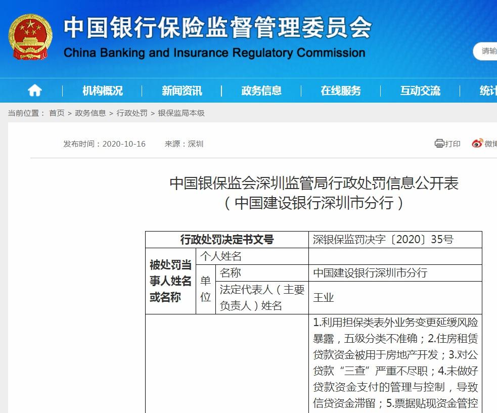 租赁贷款用于房地产开发等10项违规 建设银行深圳分行共被罚767万-中国网地产