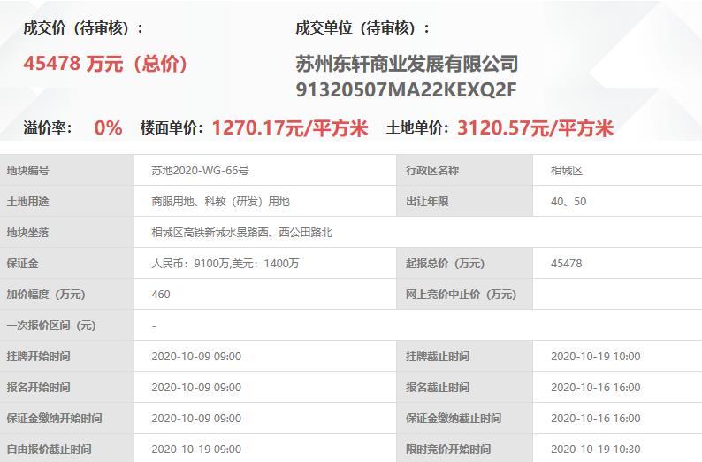 中南建設4.54億元競得蘇州1宗商務用地-中國網地産