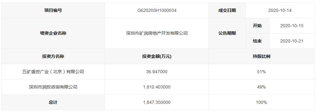 华润1810.403万元入股五矿集团深圳项目公司 持股49%-中国网地产