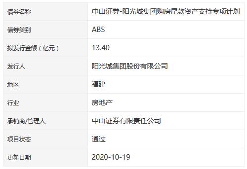 陽光城13.4億元購房尾款ABS獲深交所通過-中國網地産