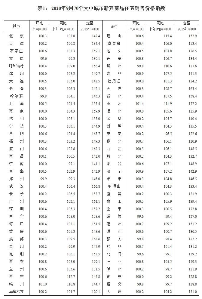 """中國房價步入""""萬元時代"""",超30城市或出臺收緊政策-中國網地産"""