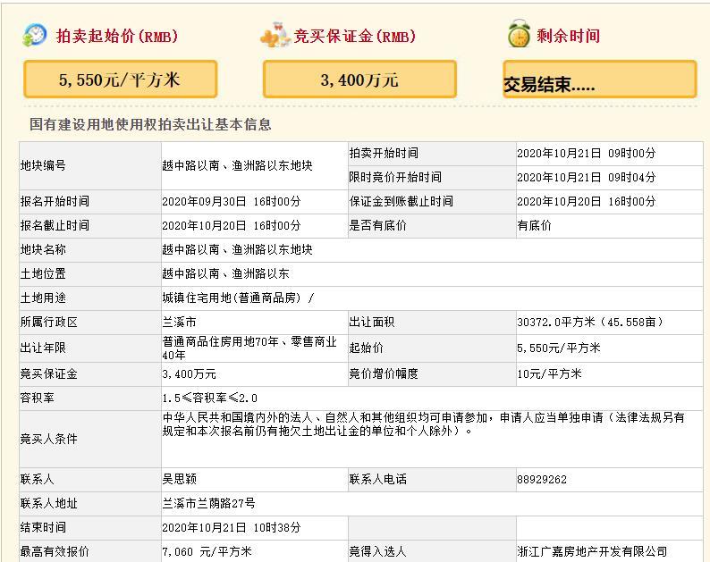 金華蘭溪市5.71億元出讓2宗商住用地-中國網地産