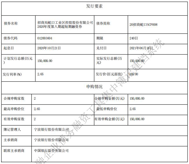 招商蛇口:成功發行15億元超短期融資券 票面利率2.65%-中國網地産