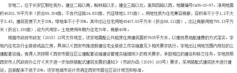 宏府2.17億元競得西安1宗商住用地-中國網地産