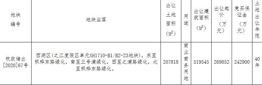 蚂蚁集团26.98亿元竞得杭州1宗商业用地-中国网地产