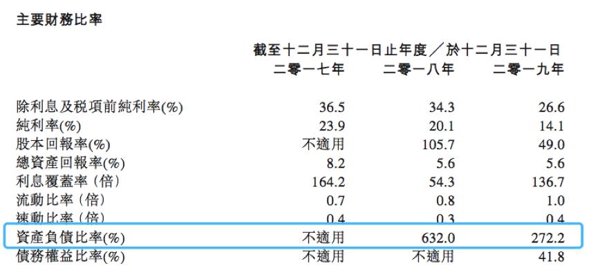 IPO视界|融资难题待解 中国文旅坐困愁城-中国网地产