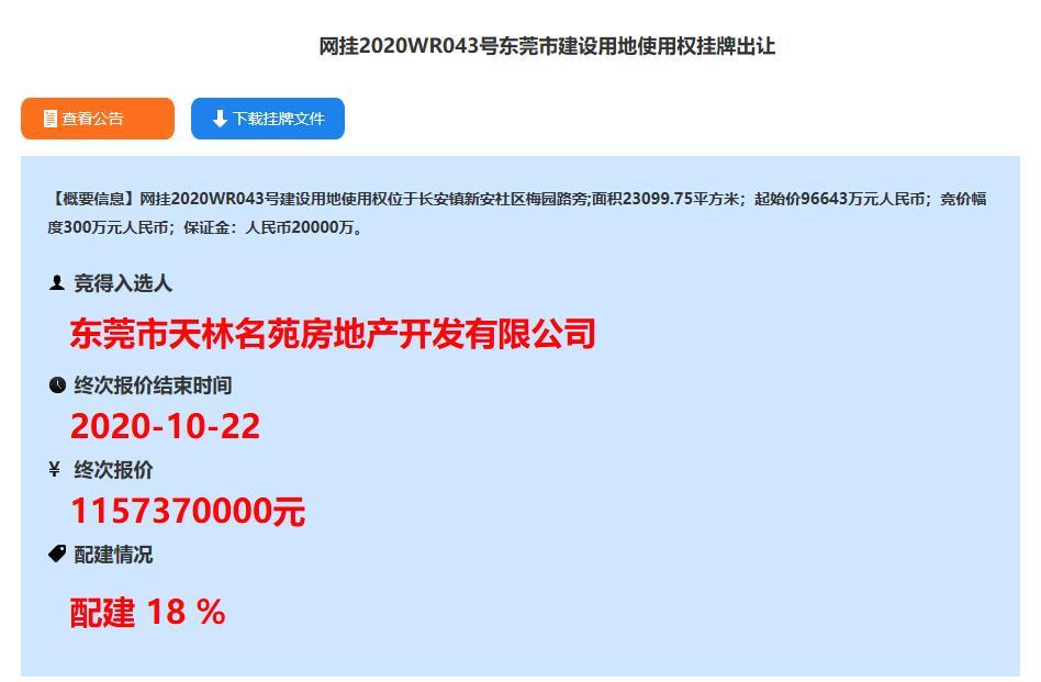股票配资可盈碧桂园1157亿东莞行政区划元竞得东莞1宗商住地块 溢价率1977%