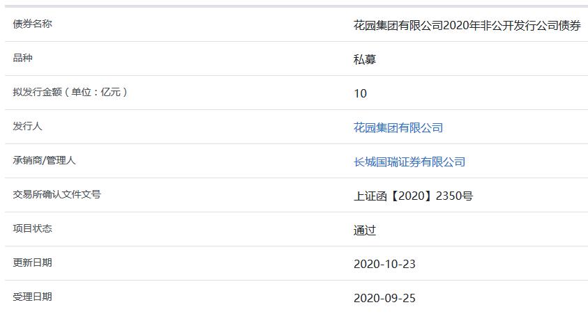 花園集團10億元私募公司債券獲上交所審核通過-中國網地産