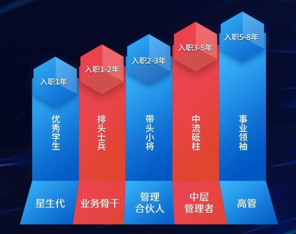 透市|物业公司上演抢人大战 究竟谁是赢家?-中国网地产