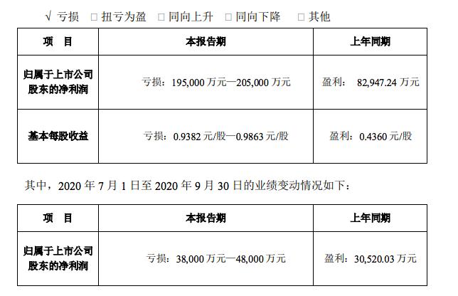 透市|恒大融创加码影视文化产业 IP打造或成重头戏-中国网地产