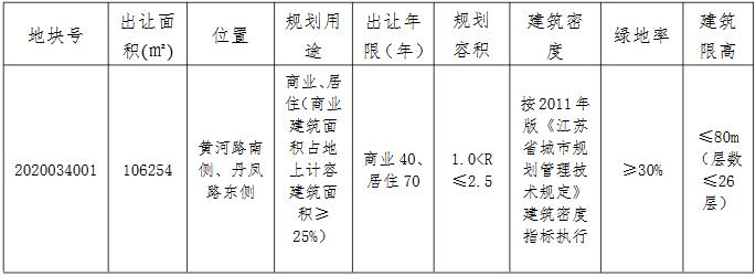 中駿9.2億元競得南通海安市一宗商住用地 溢價率15.47%-中國網地産
