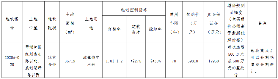 招商蛇口5.98亿元摘得苏州常熟市一宗地块 楼面价13954元/㎡-中国网地产