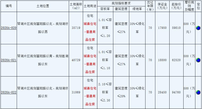 招商蛇口21.7亿元摘得苏州常熟市3宗住宅用地-中国网地产