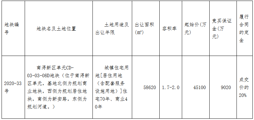 中南建设7.39亿元竞得湖州市一宗住宅用地 溢价率63.86%-中国网地产