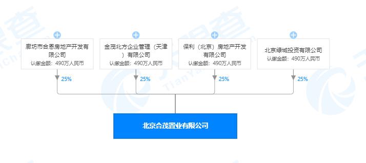 保利+绿城增资入股 四房企联手开发北京金茂府二期-中国网地产