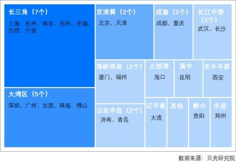 贝壳研究院:一线城市整体购房规模潜力优势突显 深圳置业动力指数最高-中国网地产