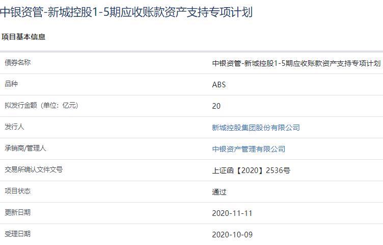 新城控股20億元資産支援ABS已獲上交所通過-中國網地産