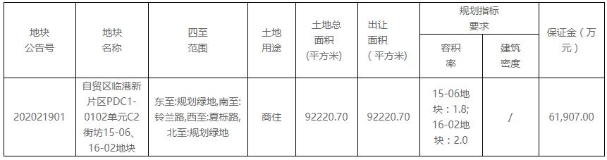 红星美凯龙15.48亿元摘得上海市临港新片区一宗商住用地-中国网地产