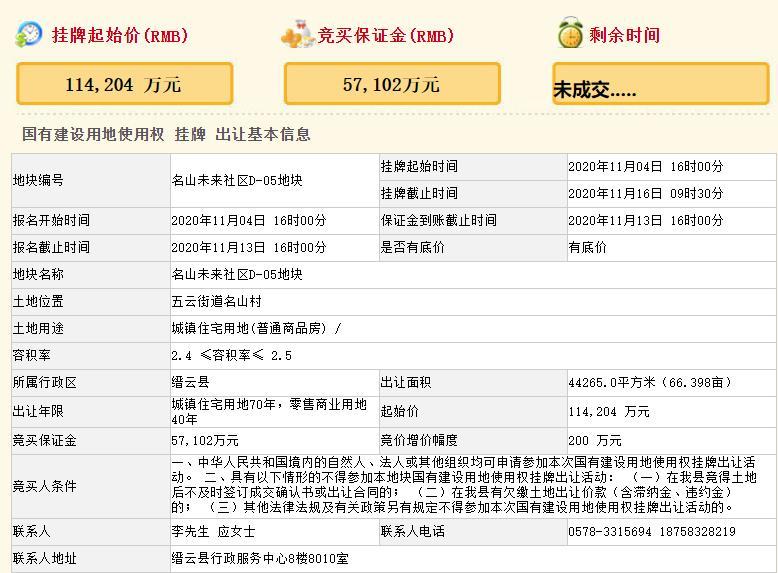 浙江丽水1宗商住用地因报价未达底价流拍-中国网地产