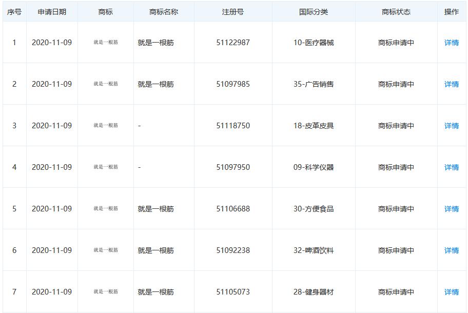 """万科申请注册多条""""就是一根筋""""商标-中国网地产"""