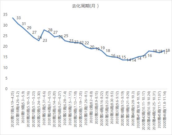贝壳研究院:上周北京新房住宅成交面积18.7万平 环比涨11%-中国网地产