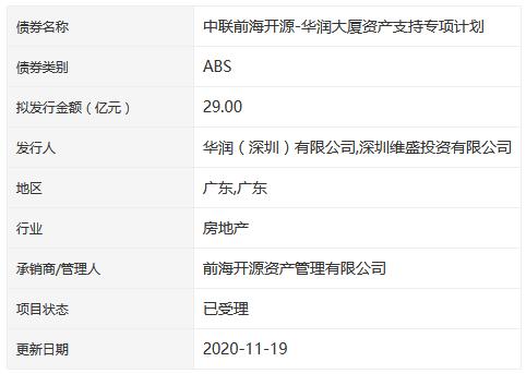 华润大厦29亿元资产支持专项计划获深交所受理-中国网地产