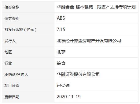 臻林雅苑7.15亿元资产支持专项计划获深交所受理-中国网地产