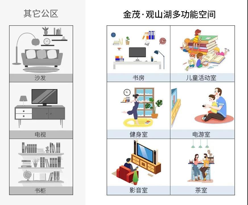贵阳金茂观山湖山水洋房户型解析:读懂80%精英的产品观-中国网地产