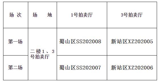 11月27日合肥土拍場次安排出爐 4宗地出讓-中國網地産
