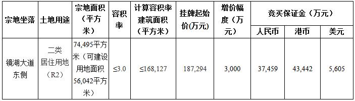 广州城投+空港产业投资18.7亿元摘得广州空港经济区一宗居住用地-中国网地产