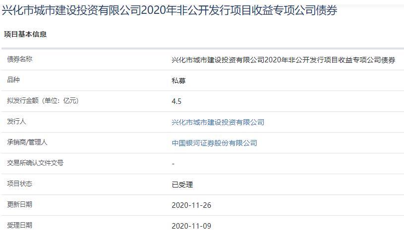 兴化城建投资4.5亿元项目收益专项公司债券已获上交所受理-中国网地产