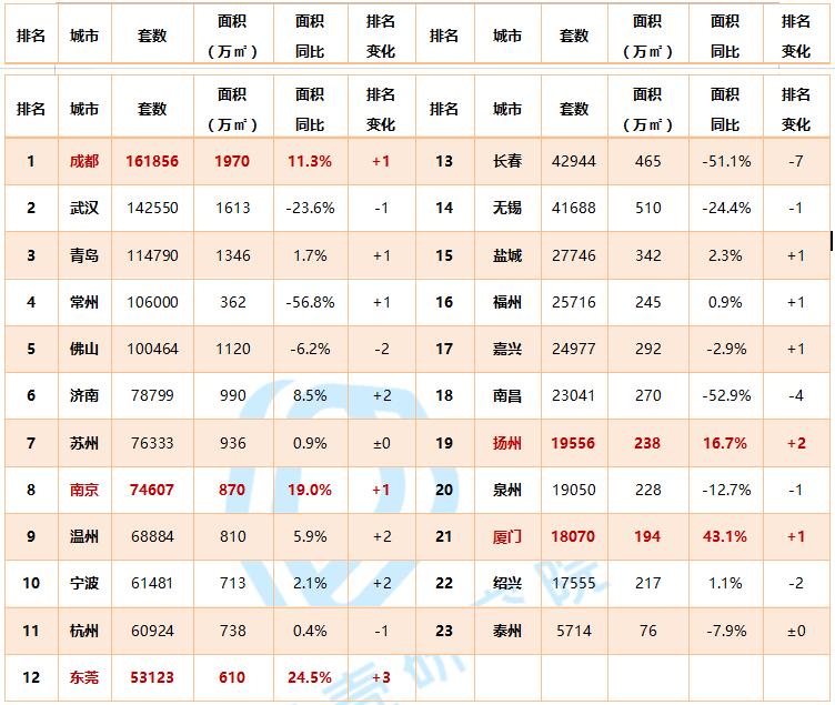 贝壳研究院:11月66城新房市场成交套数单月同比增9.3%-中国网地产