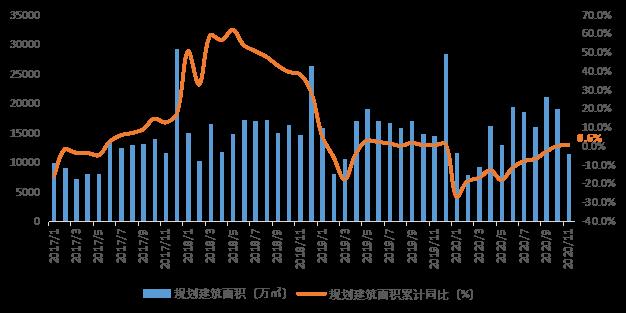 贝壳研究院:前11月全国351城整体住宅用地累计成交楼面价同比增14.6%-中国网地产