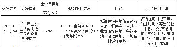 佛山市35.8億元出讓3宗商住用地 碧桂園、金茂各得一宗-中國網地産