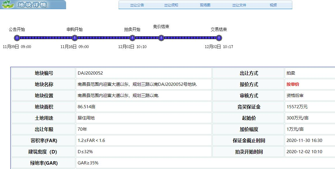 保利2.61亿元竞得南昌1宗居住用地-中国网地产