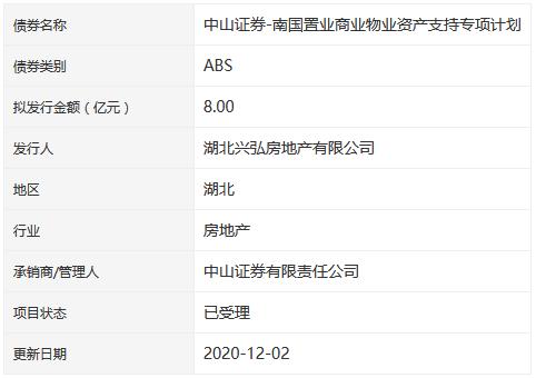 南国置业8亿元商业物业ABS获深交所受理-中国网地产