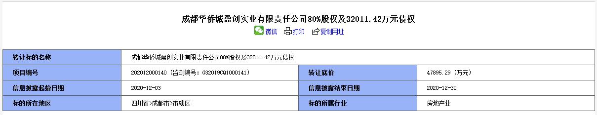 华侨城拟4.79亿元转让成都华侨城盈创实业80%股权及3.2亿元债权-中国网地产