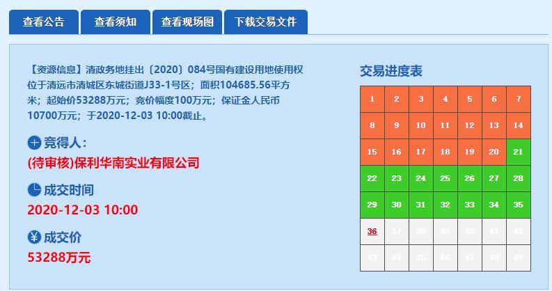 保利13.24亿元竞得广东清远2宗地块-中国网地产