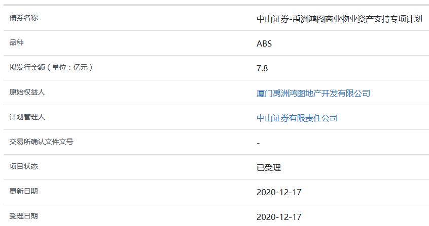 厦门禹洲鸿图7.8亿元商业物业ABS获上交所受理-中国网地产