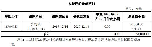红星美凯龙:成功发行5亿元公司债券 票面利率7.00%-中国网地产