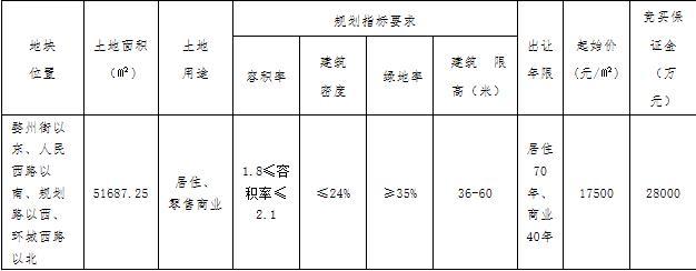保利15.92亿元竞得金华婺城区1宗商住用地 溢价率76.06%-中国网地产