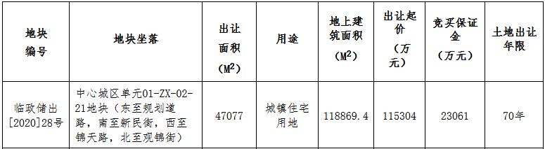 中天14.93亿元竞得杭州市临安区一宗住宅用地 溢价29.49% 竞自持7%-中国网地产
