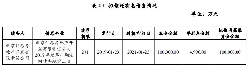 北京住总房地产:拟发行10亿元中期票据 用于偿还有息债务-中国网地产