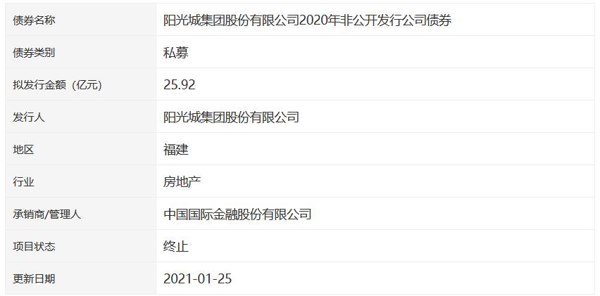 阳光城25.92亿元私募公司债券被深交所终止-中国网地产