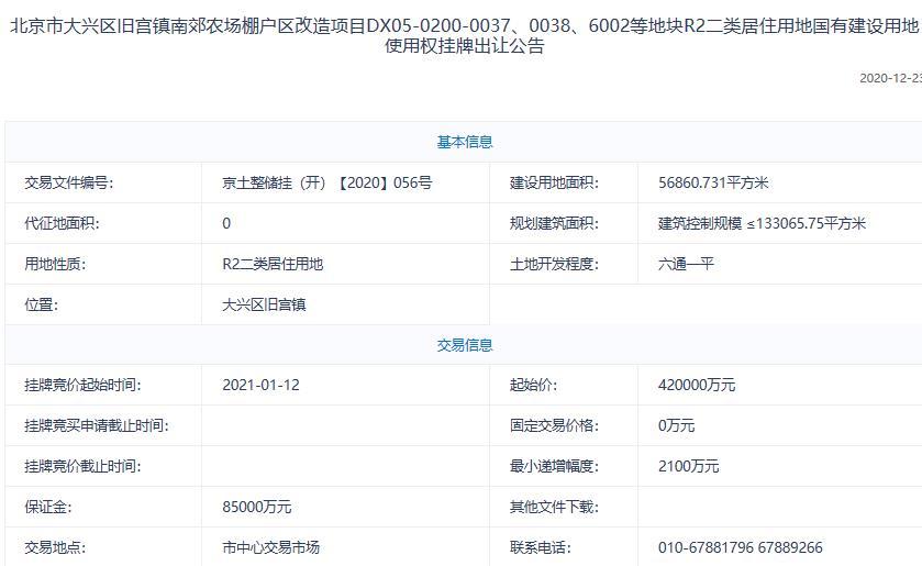 合生46.57亿元竞得北京大兴1宗不限价地块 溢价率10.88%+自持21%-中国网地产